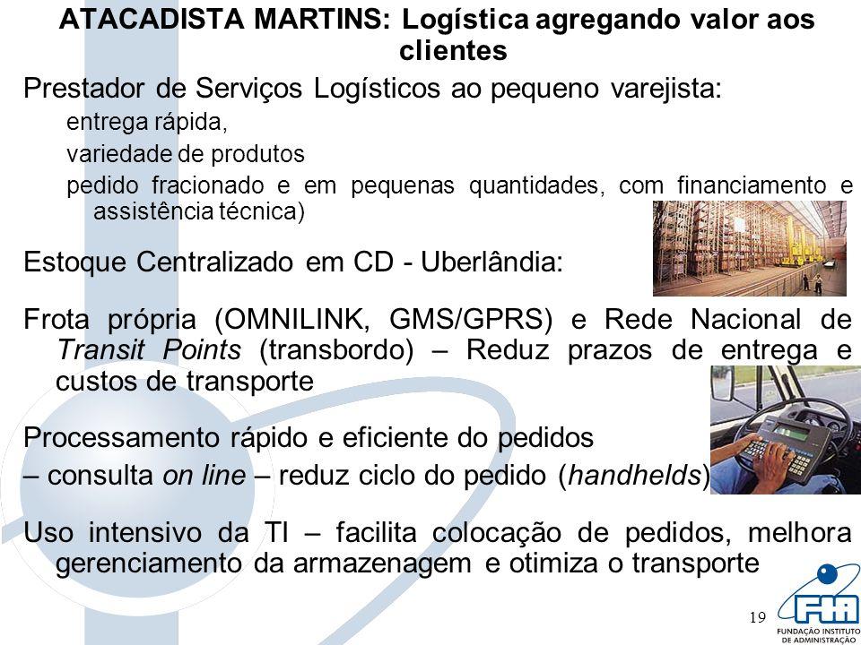 19 ATACADISTA MARTINS: Logística agregando valor aos clientes Prestador de Serviços Logísticos ao pequeno varejista: entrega rápida, variedade de prod