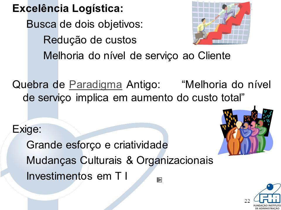 22 Excelência Logística: Busca de dois objetivos: Redução de custos Melhoria do nível de serviço ao Cliente Quebra de Paradigma Antigo: Melhoria do ní