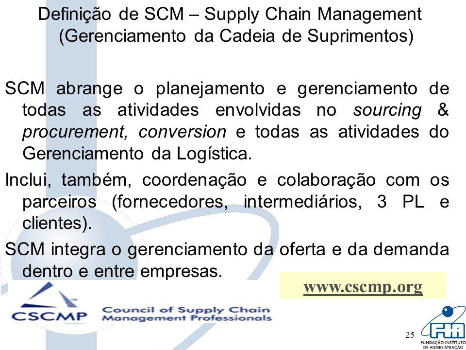 25 Definição de SCM – Supply Chain Management (Gerenciamento da Cadeia de Suprimentos) SCM abrange o planejamento e gerenciamento de todas as atividad