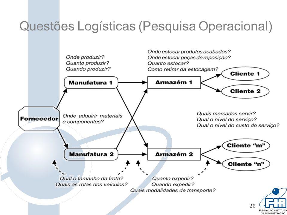 28 Questões Logísticas (Pesquisa Operacional)
