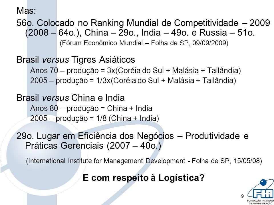 9 Mas: 56o. Colocado no Ranking Mundial de Competitividade – 2009 (2008 – 64o.), China – 29o., India – 49o. e Russia – 51o. (Fórum Econômico Mundial –
