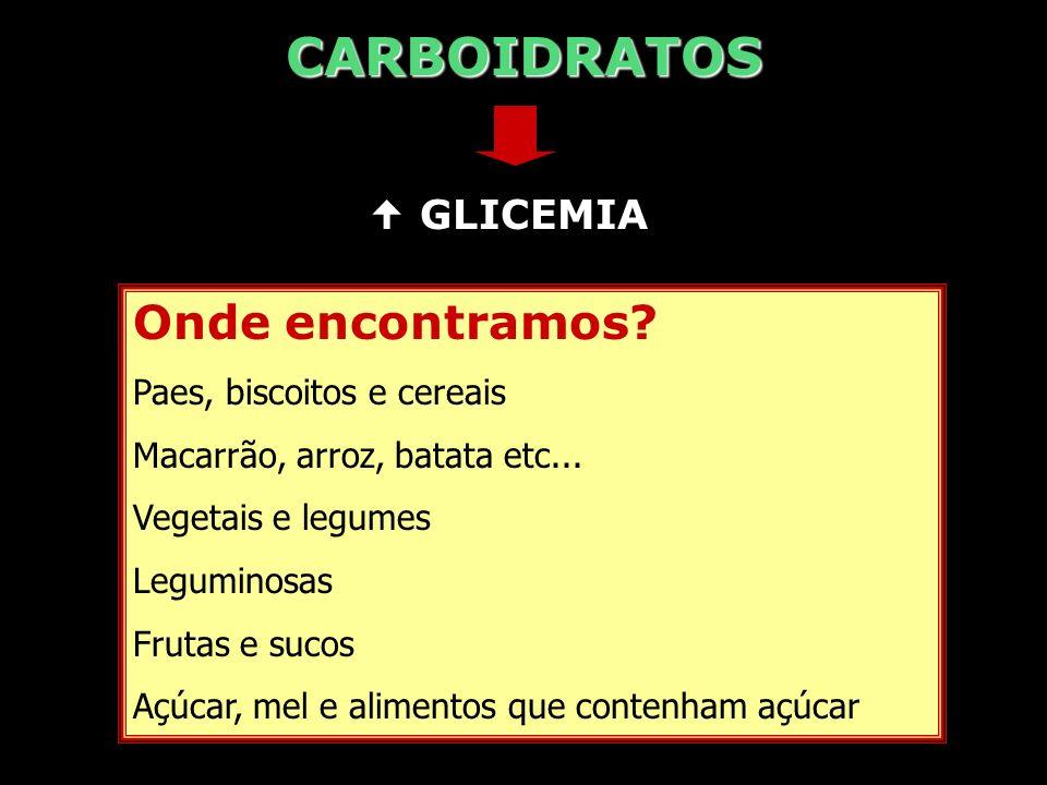 OBJETIVOS NUTRICIONAIS MANTER O PESO; SATISFAZER AS NECESSIDADES DE CADA PESSOA; AUXILIAR NO CONTROLE DA GLICEMIA e PRESSÃO; PREVENIR E TRATAR AUMENTO