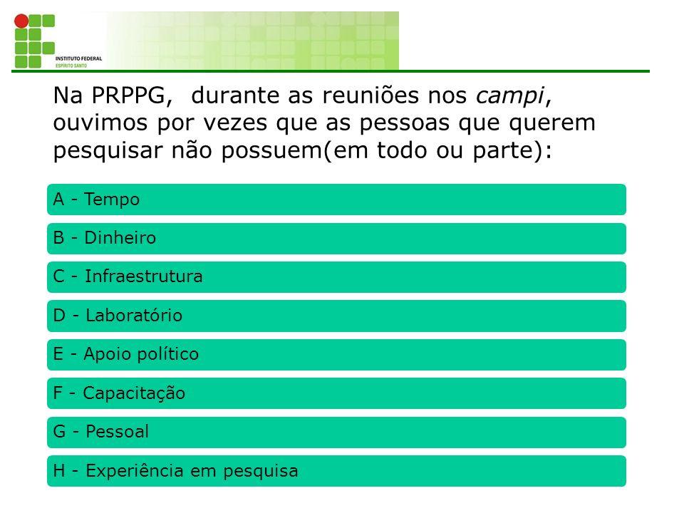 Na PRPPG, durante as reuniões nos campi, ouvimos por vezes que as pessoas que querem pesquisar não possuem(em todo ou parte): A - TempoB - DinheiroC - InfraestruturaD - LaboratórioE - Apoio políticoF - CapacitaçãoG - PessoalH - Experiência em pesquisa