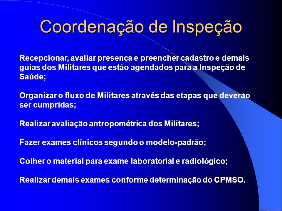 Coordenação de Inspeção Recepcionar, avaliar presença e preencher cadastro e demais guias dos Militares que estão agendados para a Inspeção de Saúde;
