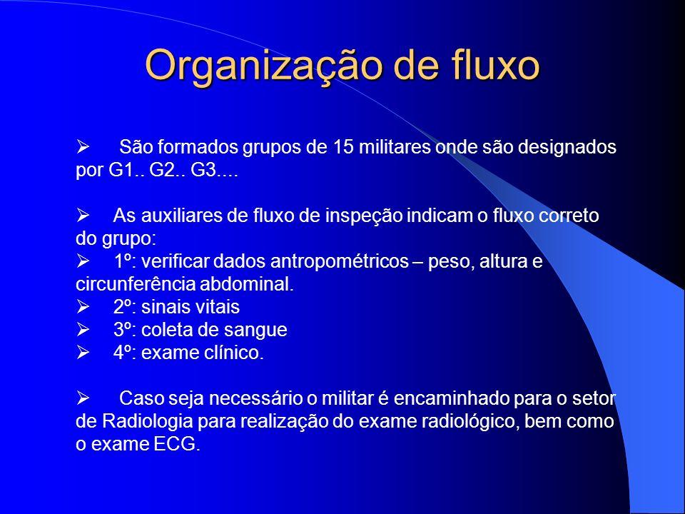 Organização de fluxo São formados grupos de 15 militares onde são designados por G1.. G2.. G3.... As auxiliares de fluxo de inspeção indicam o fluxo c