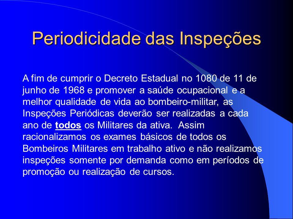 Periodicidade das Inspeções A fim de cumprir o Decreto Estadual no 1080 de 11 de junho de 1968 e promover a saúde ocupacional e a melhor qualidade de