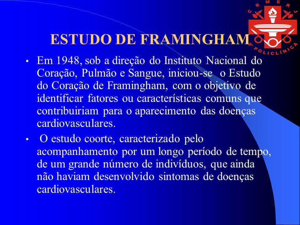 ESTUDO DE FRAMINGHAM Em 1948, sob a direção do Instituto Nacional do Coração, Pulmão e Sangue, iniciou-se o Estudo do Coração de Framingham, com o objetivo de identificar fatores ou características comuns que contribuiriam para o aparecimento das doenças cardiovasculares.