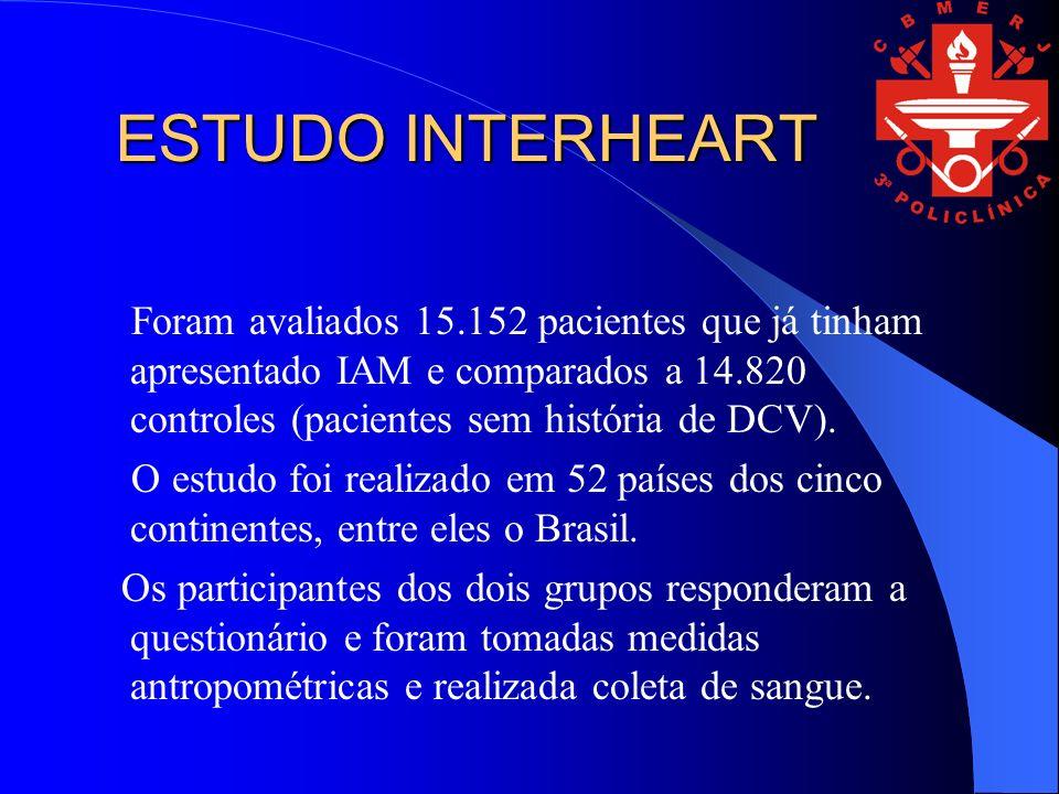 ESTUDO INTERHEART Foram avaliados 15.152 pacientes que já tinham apresentado IAM e comparados a 14.820 controles (pacientes sem história de DCV). O es