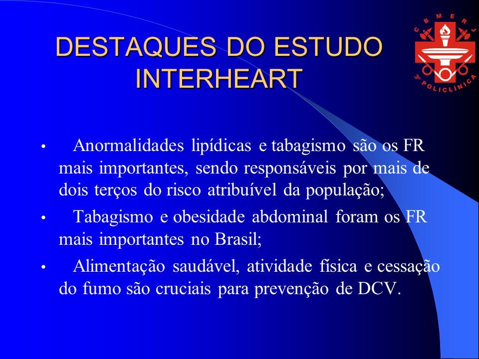 DESTAQUES DO ESTUDO INTERHEART Anormalidades lipídicas e tabagismo são os FR mais importantes, sendo responsáveis por mais de dois terços do risco atr