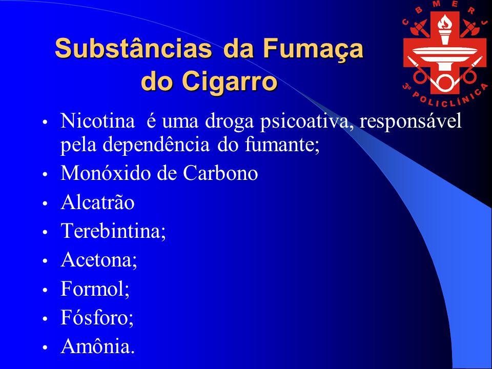 Substâncias da Fumaça do Cigarro Nicotina é uma droga psicoativa, responsável pela dependência do fumante; Monóxido de Carbono Alcatrão Terebintina; Acetona; Formol; Fósforo; Amônia.
