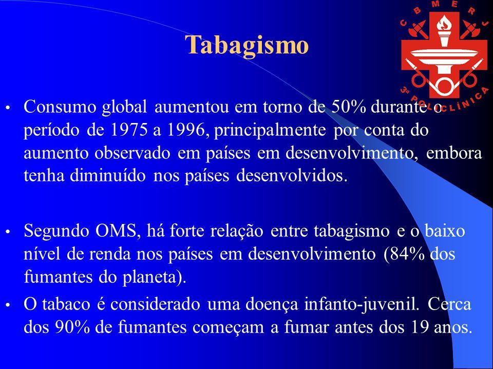 Tabagismo Consumo global aumentou em torno de 50% durante o período de 1975 a 1996, principalmente por conta do aumento observado em países em desenvo