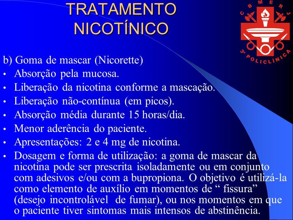 TRATAMENTO NICOTÍNICO b) Goma de mascar (Nicorette) Absorção pela mucosa. Liberação da nicotina conforme a mascação. Liberação não-contínua (em picos)