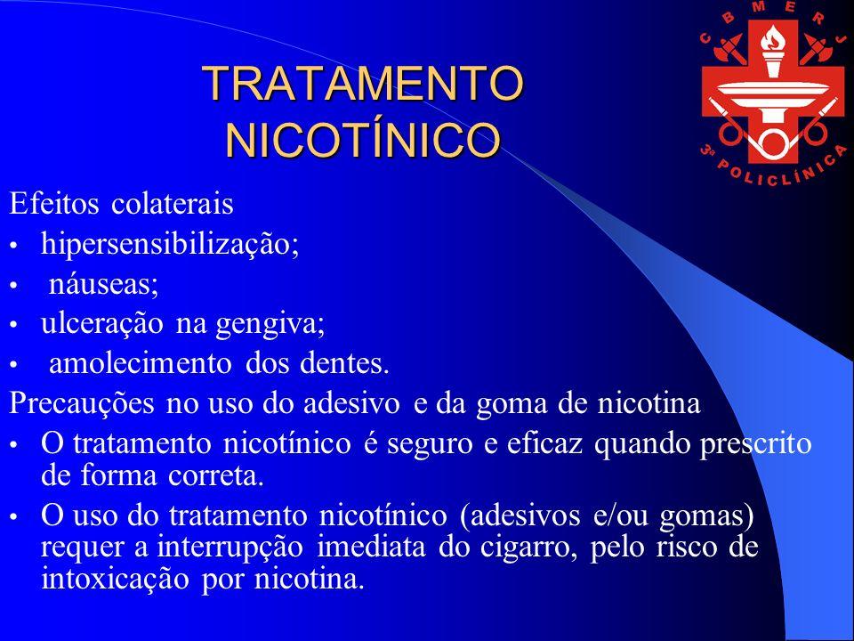 TRATAMENTO NICOTÍNICO Efeitos colaterais hipersensibilização; náuseas; ulceração na gengiva; amolecimento dos dentes. Precauções no uso do adesivo e d