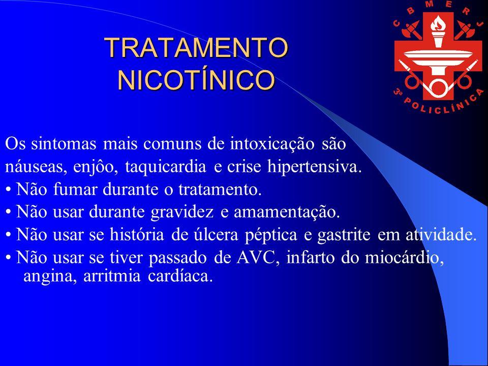 TRATAMENTO NICOTÍNICO Os sintomas mais comuns de intoxicação são náuseas, enjôo, taquicardia e crise hipertensiva. Não fumar durante o tratamento. Não