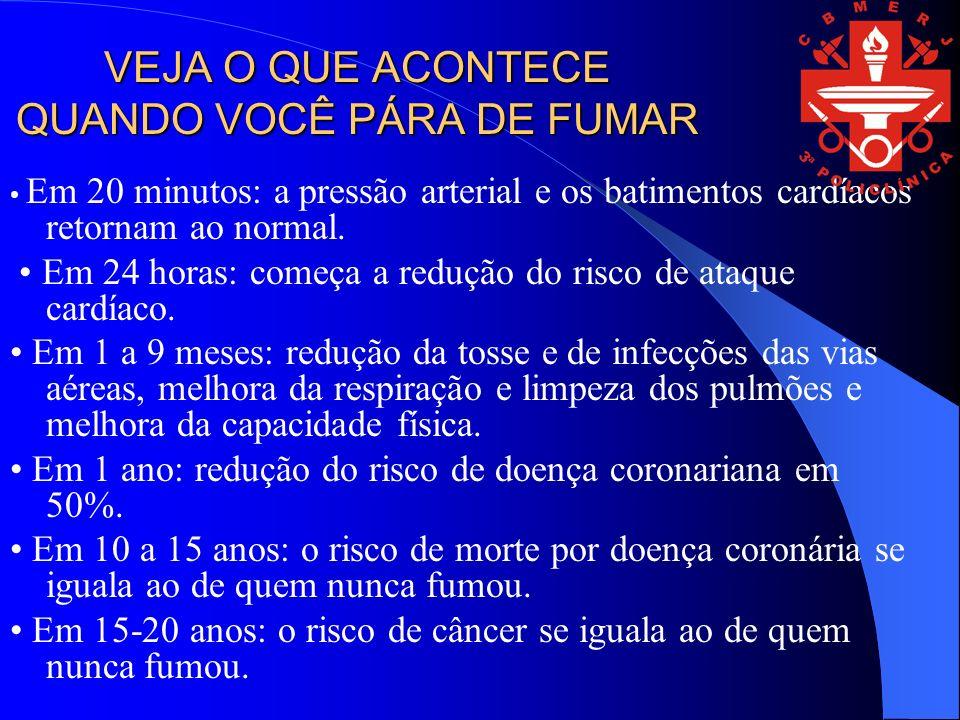 TRATAMENTO MEDICAMENTOSO Nicotínicos (à base da nicotina); Bupropiona (antidepressivo).