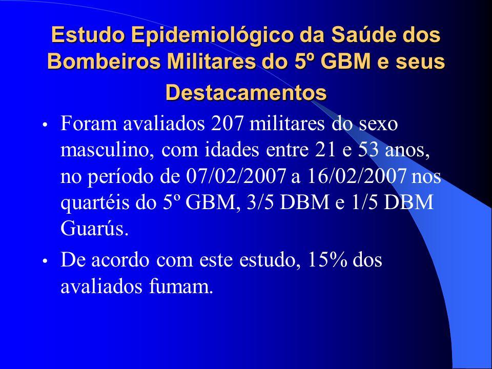 Estudo Epidemiológico da Saúde dos Bombeiros Militares do 5º GBM e seus Destacamentos Foram avaliados 207 militares do sexo masculino, com idades entr