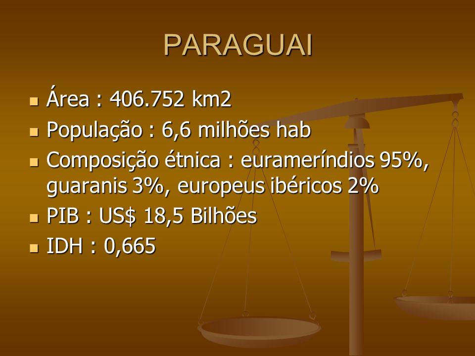 PARAGUAI Área : 406.752 km2 Área : 406.752 km2 População : 6,6 milhões hab População : 6,6 milhões hab Composição étnica : eurameríndios 95%, guaranis