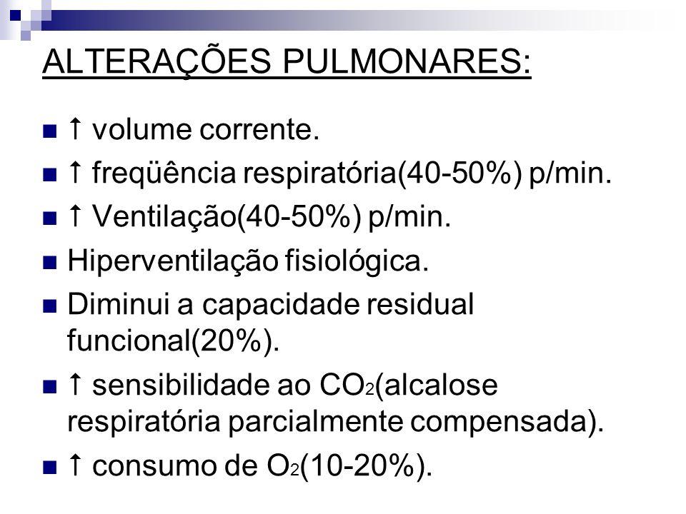 ALTERAÇÕES PULMONARES: volume corrente. freqüência respiratória(40-50%) p/min. Ventilação(40-50%) p/min. Hiperventilação fisiológica. Diminui a capaci