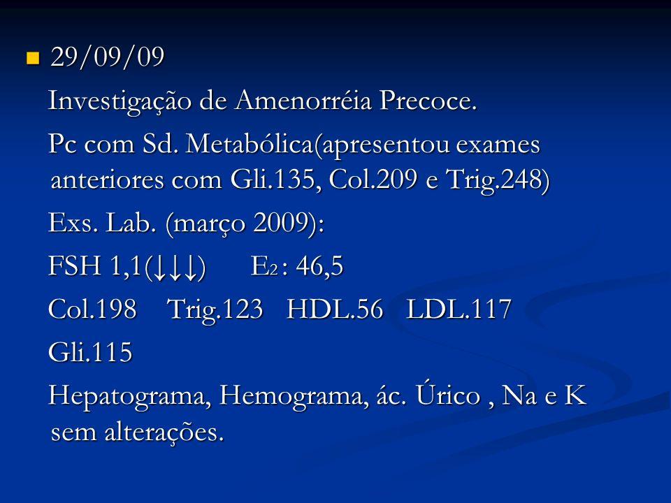 29/09/09 29/09/09 Investigação de Amenorréia Precoce. Investigação de Amenorréia Precoce. Pc com Sd. Metabólica(apresentou exames anteriores com Gli.1