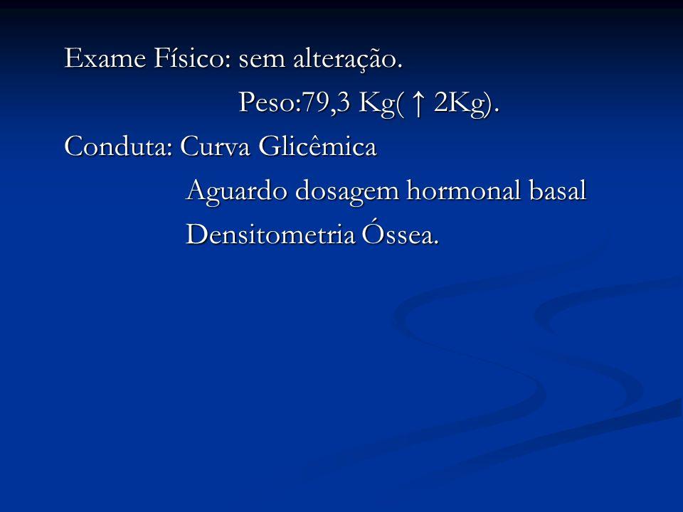 Exame Físico: sem alteração. Exame Físico: sem alteração. Peso:79,3 Kg( 2Kg). Peso:79,3 Kg( 2Kg). Conduta: Curva Glicêmica Conduta: Curva Glicêmica Ag