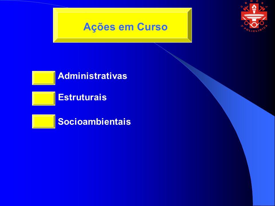 Administrativas Estruturais Socioambientais Ações em Curso