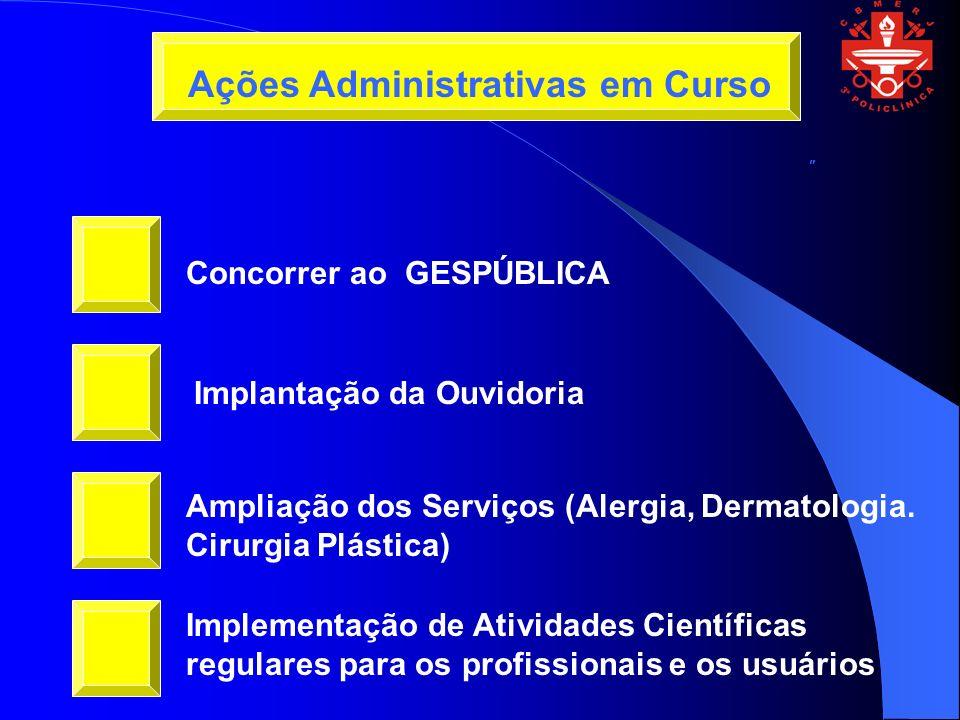 Concorrer ao GESPÚBLICA Implantação da Ouvidoria Ampliação dos Serviços (Alergia, Dermatologia.