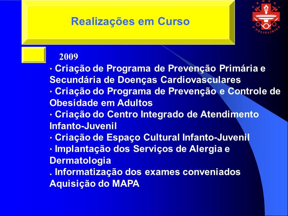 2009 Criação de Programa de Prevenção Primária e Secundária de Doenças Cardiovasculares Criação do Programa de Prevenção e Controle de Obesidade em Adultos Criação do Centro Integrado de Atendimento Infanto-Juvenil Criação de Espaço Cultural Infanto-Juvenil Implantação dos Serviços de Alergia e Dermatologia.