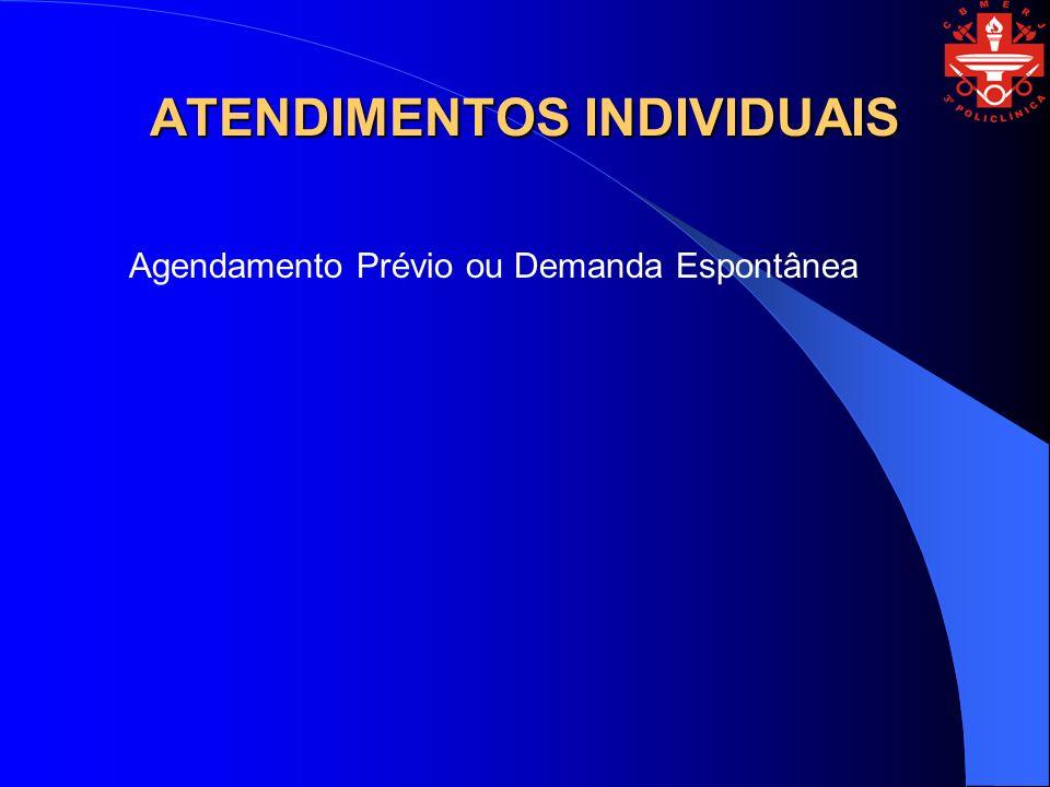 ATENDIMENTOS INDIVIDUAIS Agendamento Prévio ou Demanda Espontânea