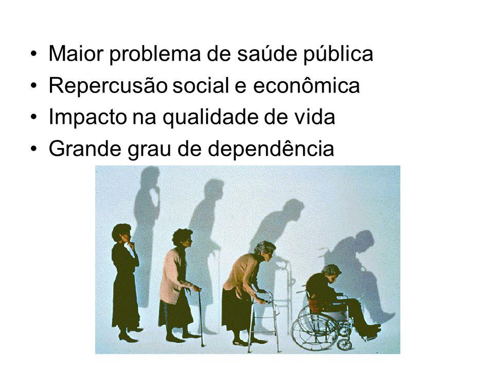 Maior problema de saúde pública Repercusão social e econômica Impacto na qualidade de vida Grande grau de dependência