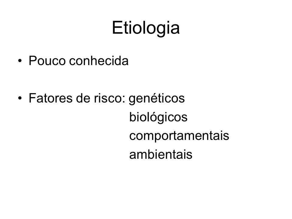 Etiologia Pouco conhecida Fatores de risco: genéticos biológicos comportamentais ambientais