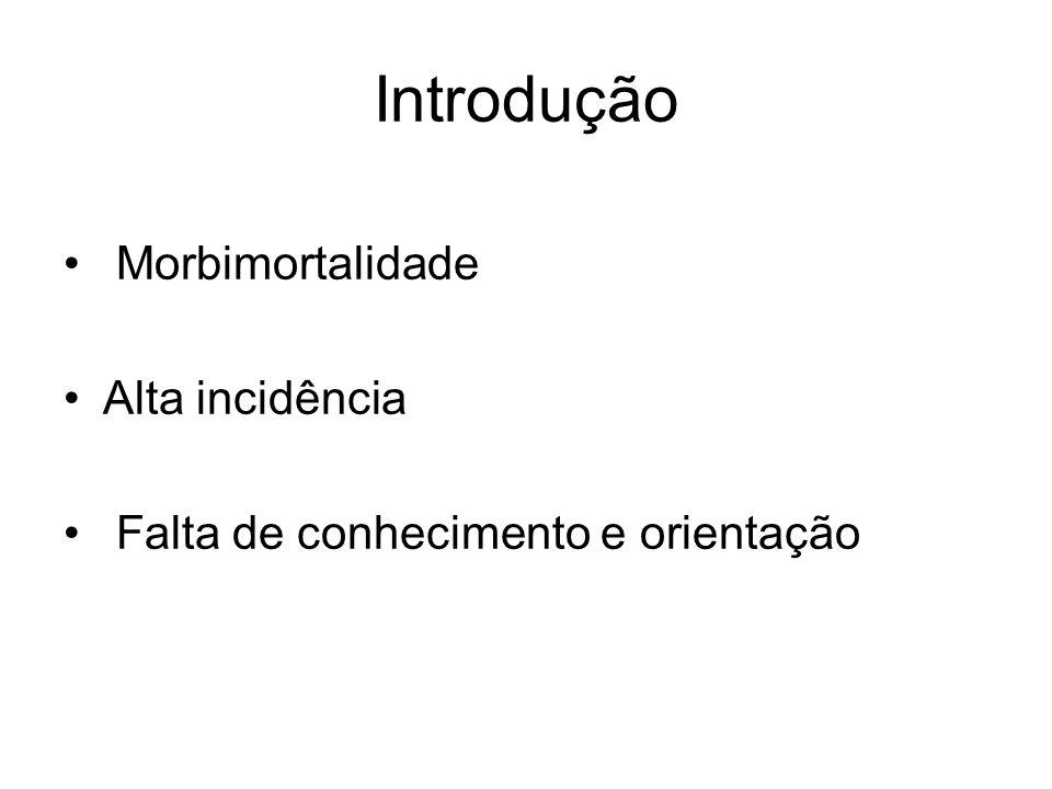 Introdução Morbimortalidade Alta incidência Falta de conhecimento e orientação