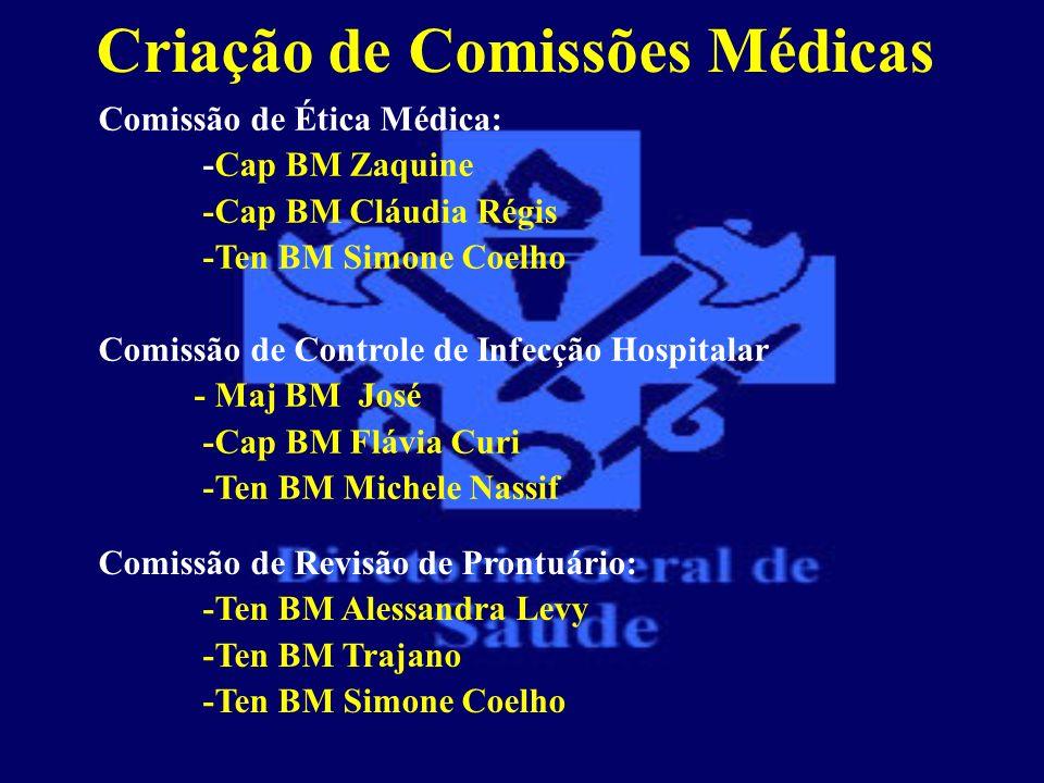 Criação de Comissões Médicas Comissão de Ética Médica: -Cap BM Zaquine -Cap BM Cláudia Régis -Ten BM Simone Coelho Comissão de Controle de Infecção Ho
