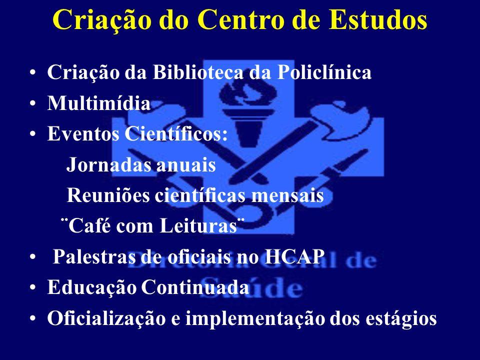 Criação do Centro de Estudos Criação da Biblioteca da Policlínica Multimídia Eventos Científicos: Jornadas anuais Reuniões científicas mensais ¨Café c