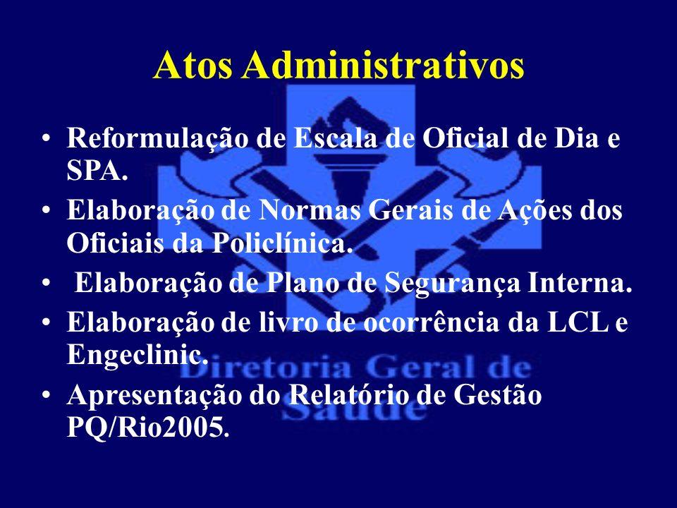 Atos Administrativos Reformulação de Escala de Oficial de Dia e SPA. Elaboração de Normas Gerais de Ações dos Oficiais da Policlínica. Elaboração de P
