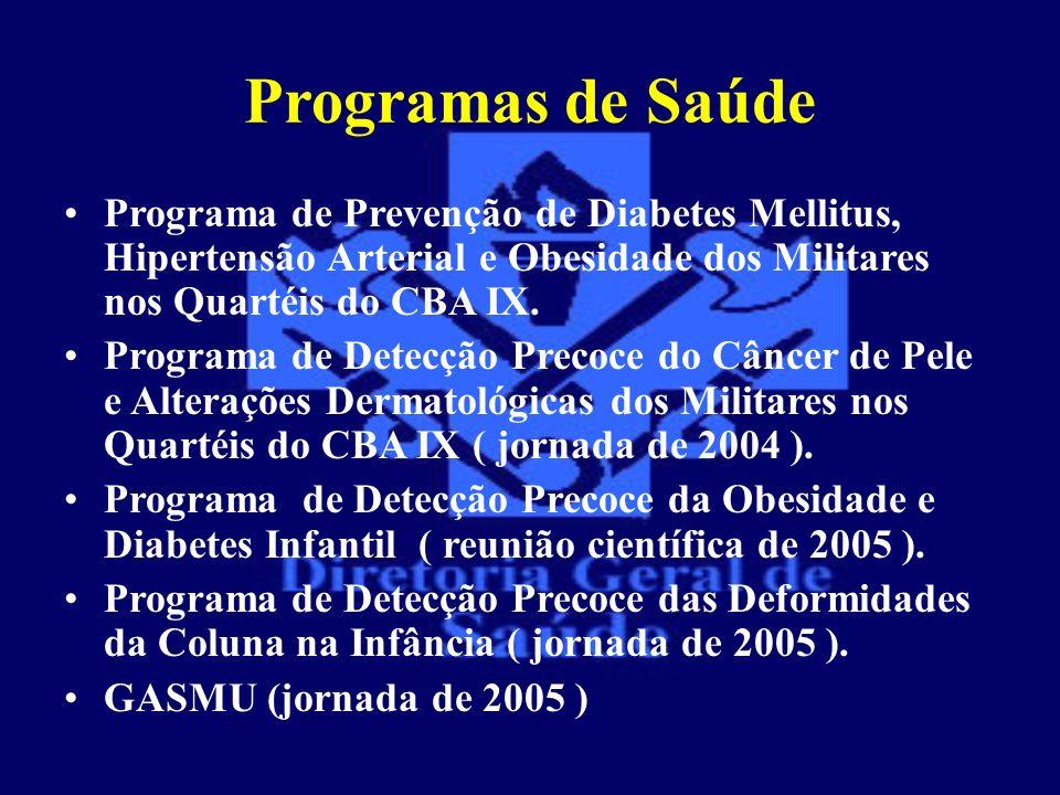 Programas de Saúde Programa de Prevenção de Diabetes Mellitus, Hipertensão Arterial e Obesidade dos Militares nos Quartéis do CBA IX. Programa de Dete