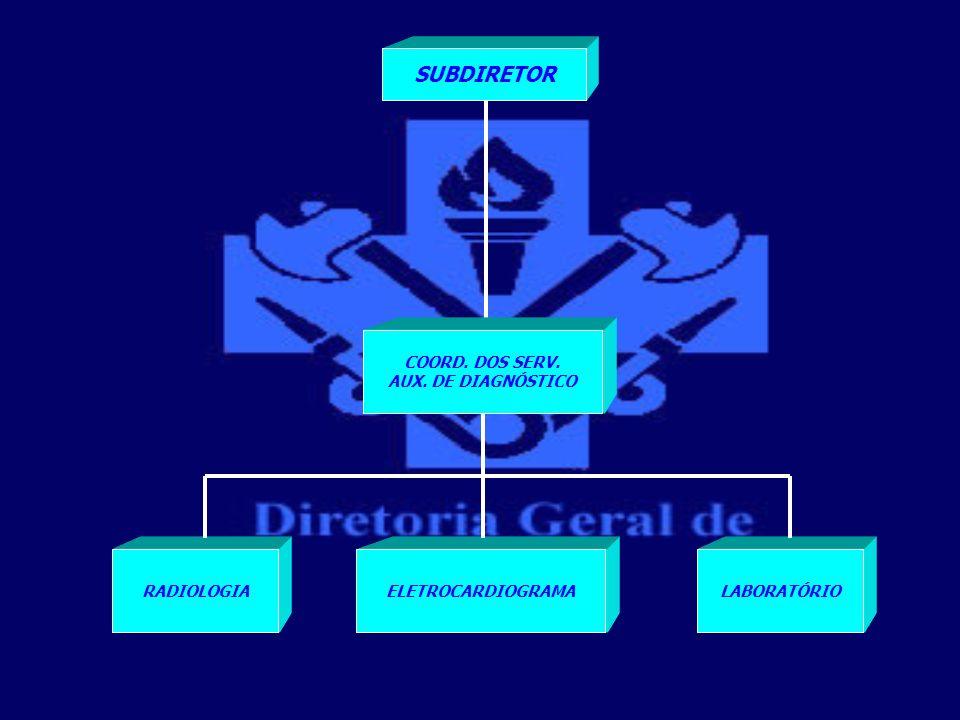 SUBDIRETOR COORD. DOS SERV. AUX. DE DIAGNÓSTICO ELETROCARDIOGRAMARADIOLOGIALABORATÓRIO