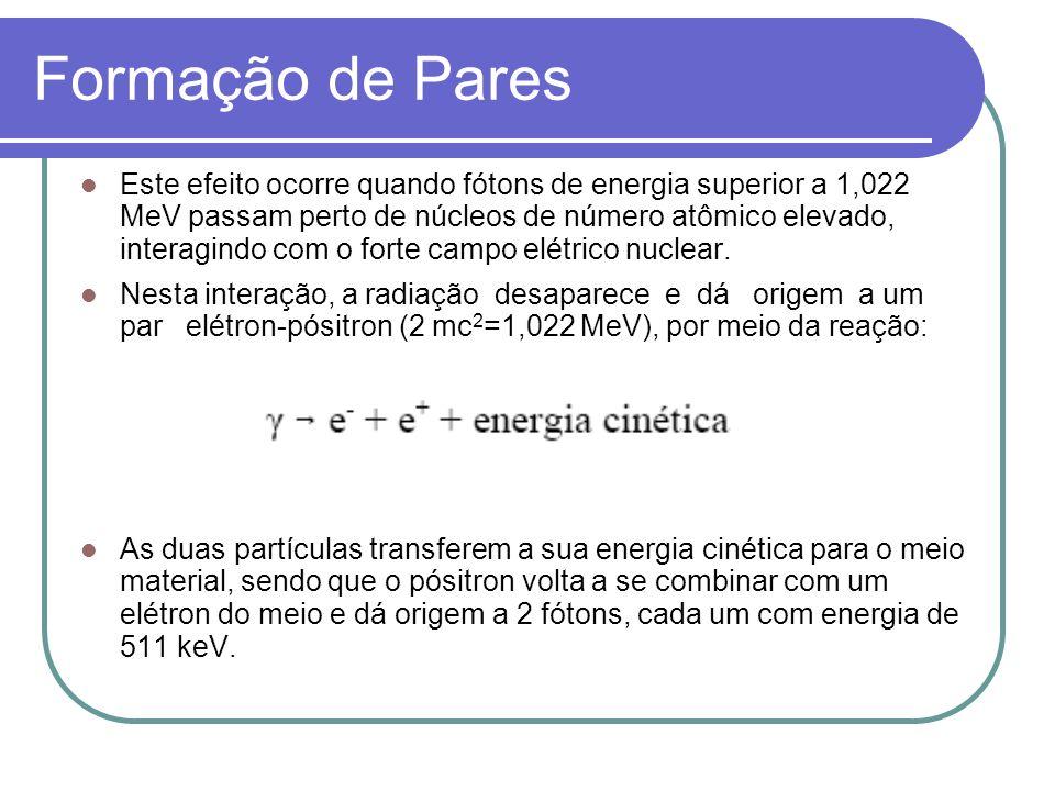 Formação de Pares Este efeito ocorre quando fótons de energia superior a 1,022 MeV passam perto de núcleos de número atômico elevado, interagindo com