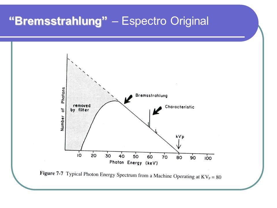 Bremsstrahlung Bremsstrahlung – Espectro Filtrado Na produção de raios X são produzidos também raios X característicos referentes ao material com o qual a radiação está interagindo.