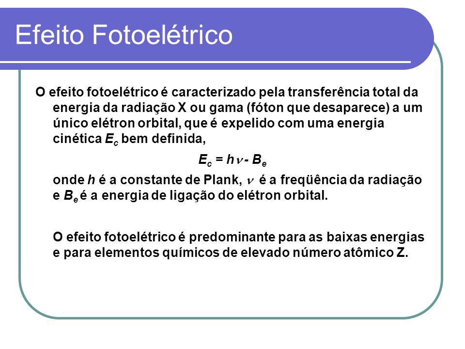 Efeito Fotoelétrico O efeito fotoelétrico é caracterizado pela transferência total da energia da radiação X ou gama (fóton que desaparece) a um único