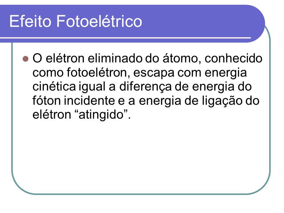 Efeito Fotoelétrico O elétron eliminado do átomo, conhecido como fotoelétron, escapa com energia cinética igual a diferença de energia do fóton incide