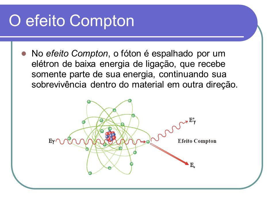 O efeito Compton No efeito Compton, o fóton é espalhado por um elétron de baixa energia de ligação, que recebe somente parte de sua energia, continuan