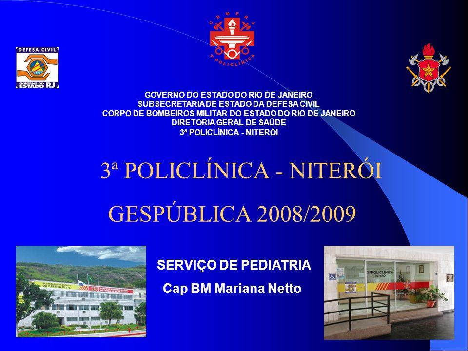 GOVERNO DO ESTADO DO RIO DE JANEIRO SUBSECRETARIA DE ESTADO DA DEFESA CIVIL CORPO DE BOMBEIROS MILITAR DO ESTADO DO RIO DE JANEIRO DIRETORIA GERAL DE SAÚDE 3ª POLICLÍNICA - NITERÓI SERVIÇO DE PEDIATRIA Cap BM Mariana Netto 3ª POLICLÍNICA - NITERÓI GESPÚBLICA 2008/2009