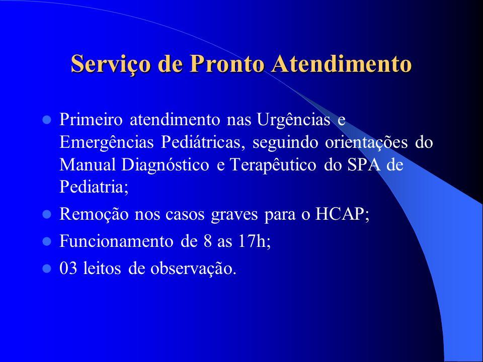 Serviço de Pronto Atendimento Primeiro atendimento nas Urgências e Emergências Pediátricas, seguindo orientações do Manual Diagnóstico e Terapêutico do SPA de Pediatria; Remoção nos casos graves para o HCAP; Funcionamento de 8 as 17h; 03 leitos de observação.