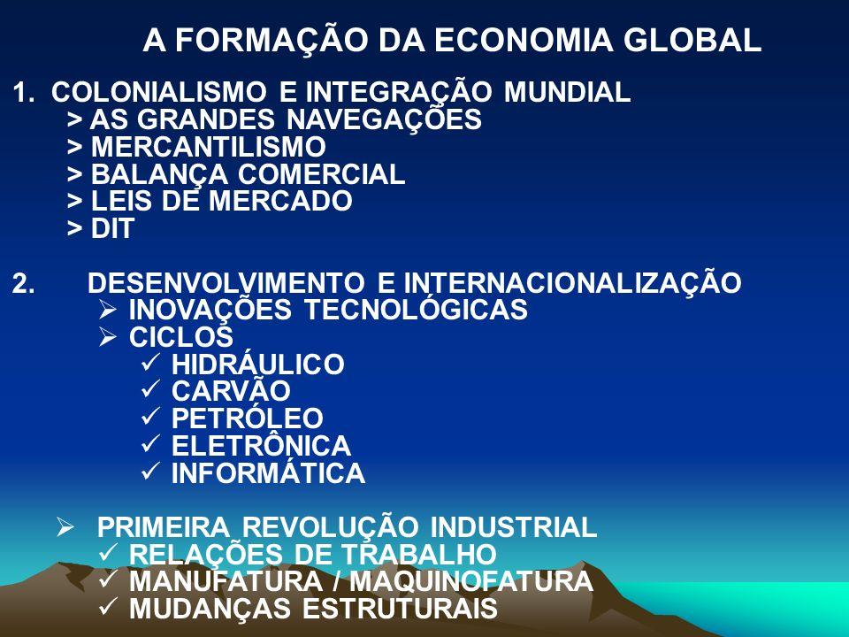 A FORMAÇÃO DA ECONOMIA GLOBAL 1. COLONIALISMO E INTEGRAÇÃO MUNDIAL > AS GRANDES NAVEGAÇÕES > MERCANTILISMO > BALANÇA COMERCIAL > LEIS DE MERCADO > DIT