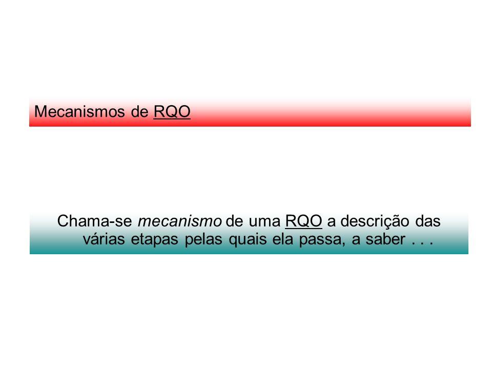 Mecanismos de RQO Chama-se mecanismo de uma RQO a descrição das várias etapas pelas quais ela passa, a saber...