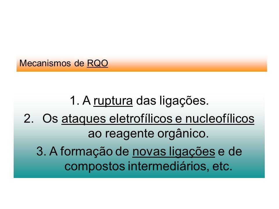 Mecanismos de RQO 1. A ruptura das ligações. 2.Os ataques eletrofílicos e nucleofílicos ao reagente orgânico. 3. A formação de novas ligações e de com