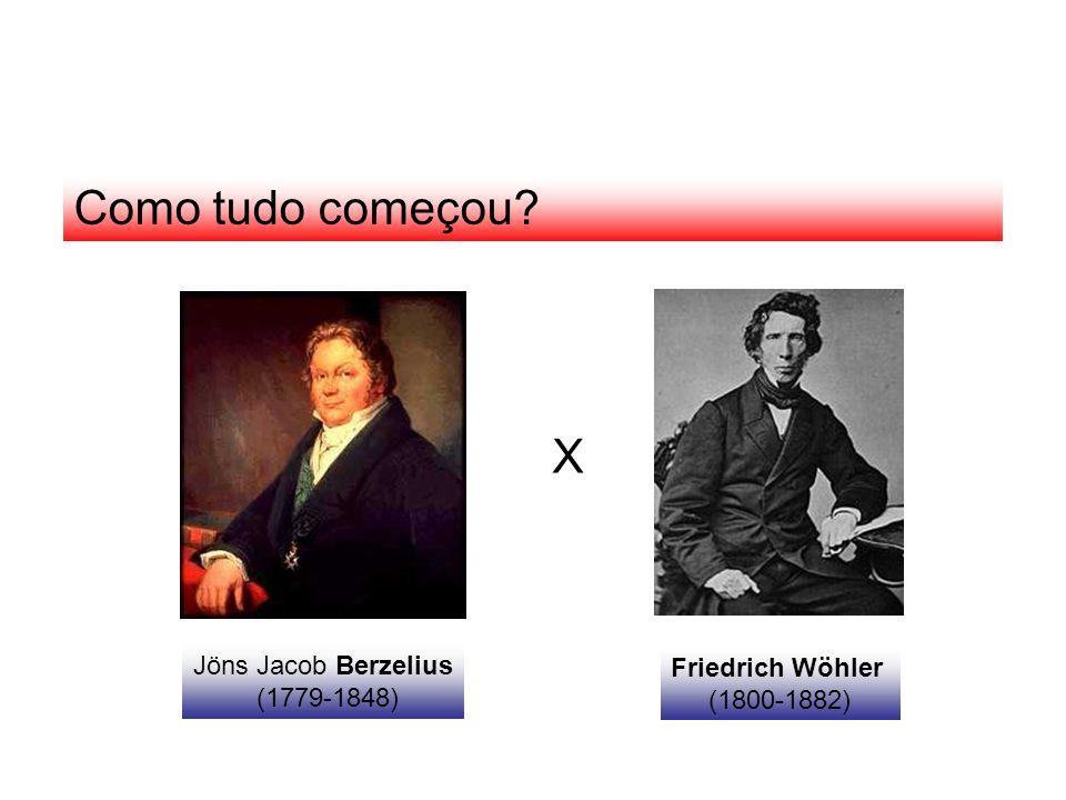 Como tudo começou? Jöns Jacob Berzelius (1779-1848) Friedrich Wöhler (1800-1882) X