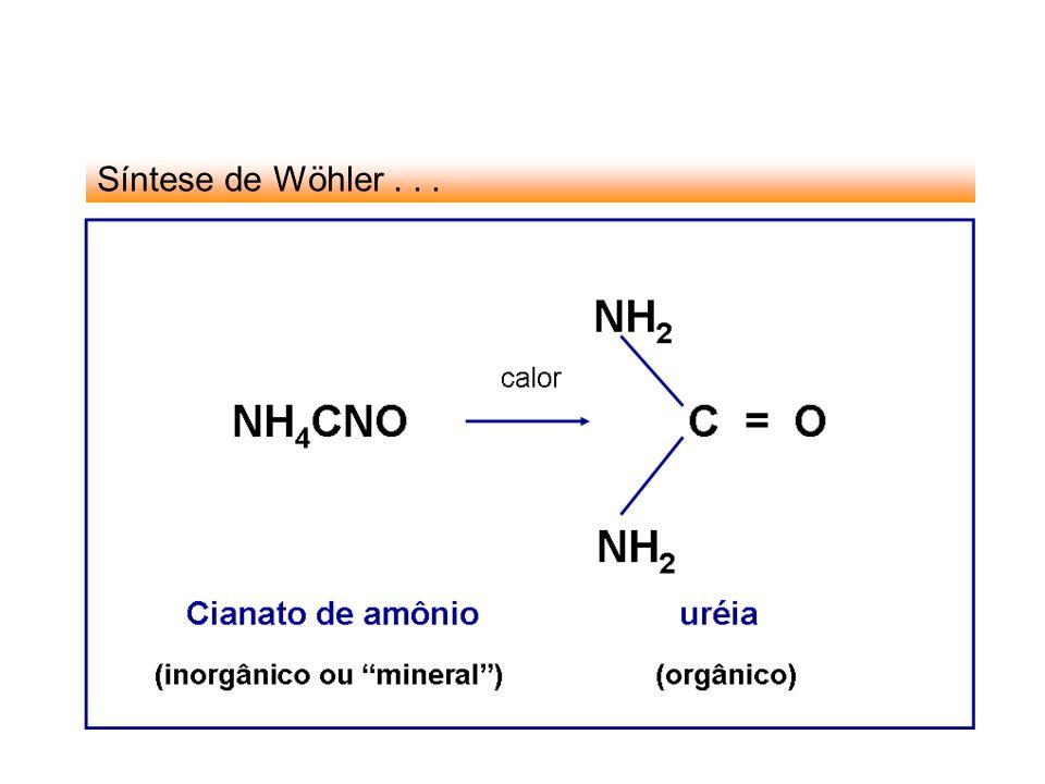 Síntese de Wöhler...