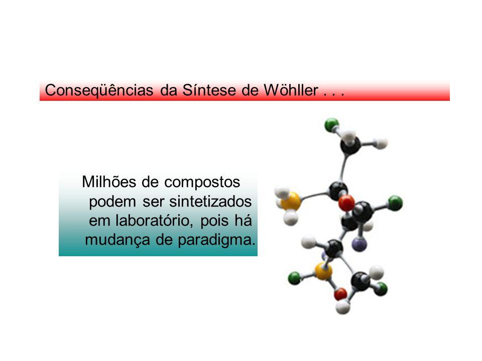 Conseqüências da Síntese de Wöhller... Milhões de compostos podem ser sintetizados em laboratório, pois há mudança de paradigma.
