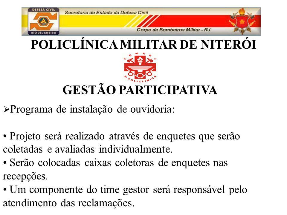 POLICLÍNICA MILITAR DE NITERÓI GESTÃO PARTICIPATIVA Programa de instalação de ouvidoria: Projeto será realizado através de enquetes que serão coletadas e avaliadas individualmente.